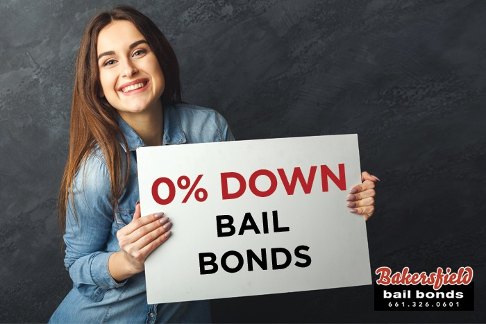 0% Down Makes The Cost Of Bail Less Intimidating